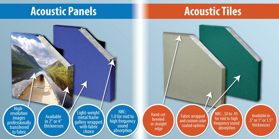 Compare Acoustic Panels Vs Acoustic Tiles Audimute